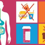 Things that you should know about IBS and its treatment